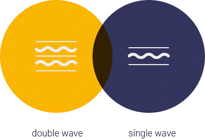 Single or double wave